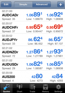 Price Quotes in FXOptimax Trader for iPhone, iPod Touch and iPad